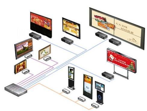 信息发布和互动