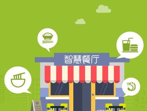 上海某企业点餐系统